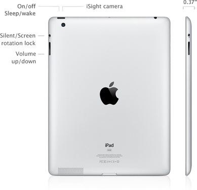iPad Design features