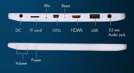 A side panel view of the connectivity ports on the WS802C 2G
