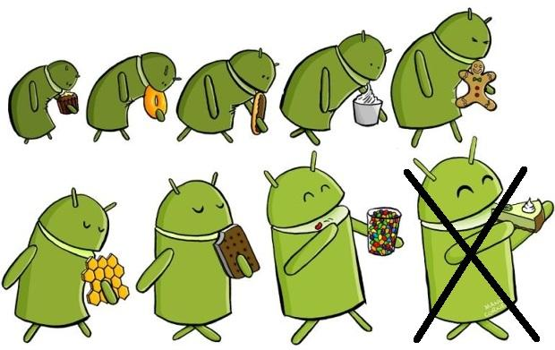 Android 4.3|Coming this July| News leaked